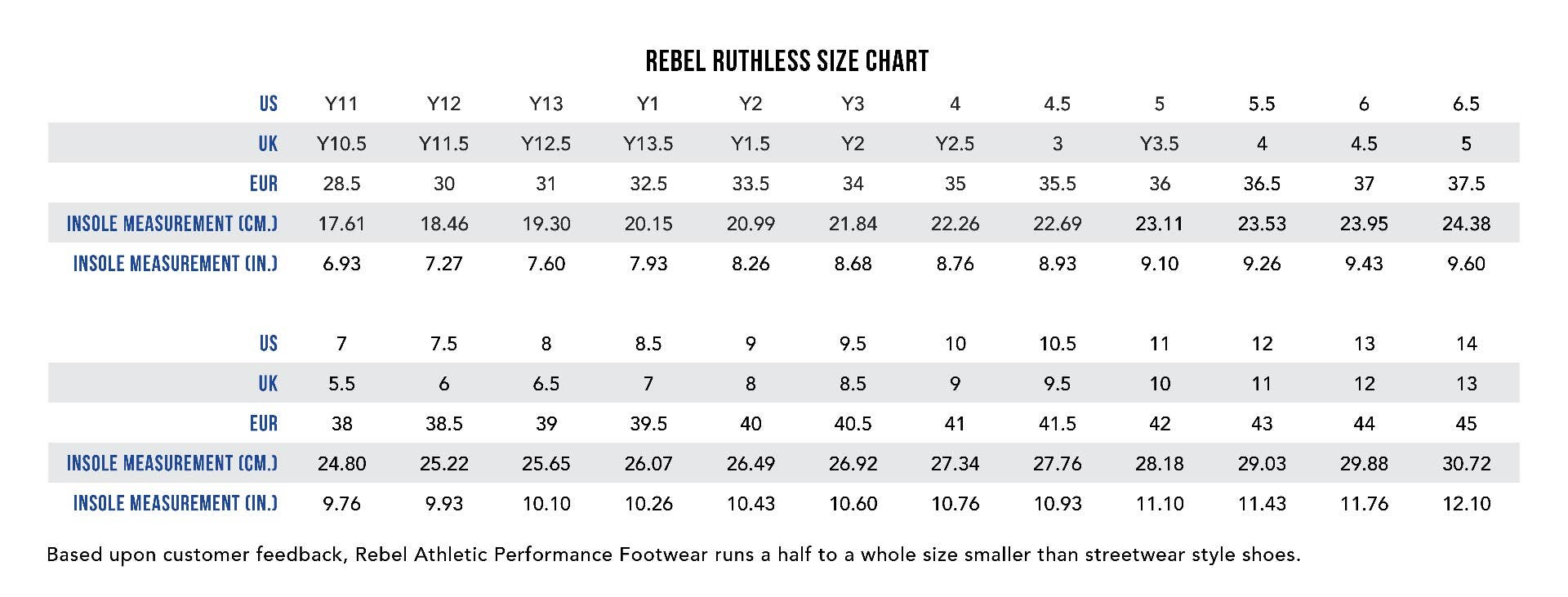 Ruthless Size Chart